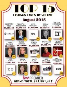 Aug Top 15